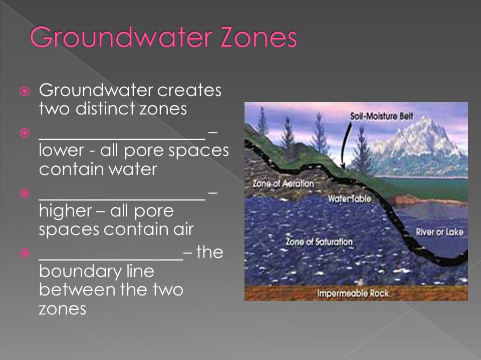 Groundwater Zones Groundwater creates two distinct zones