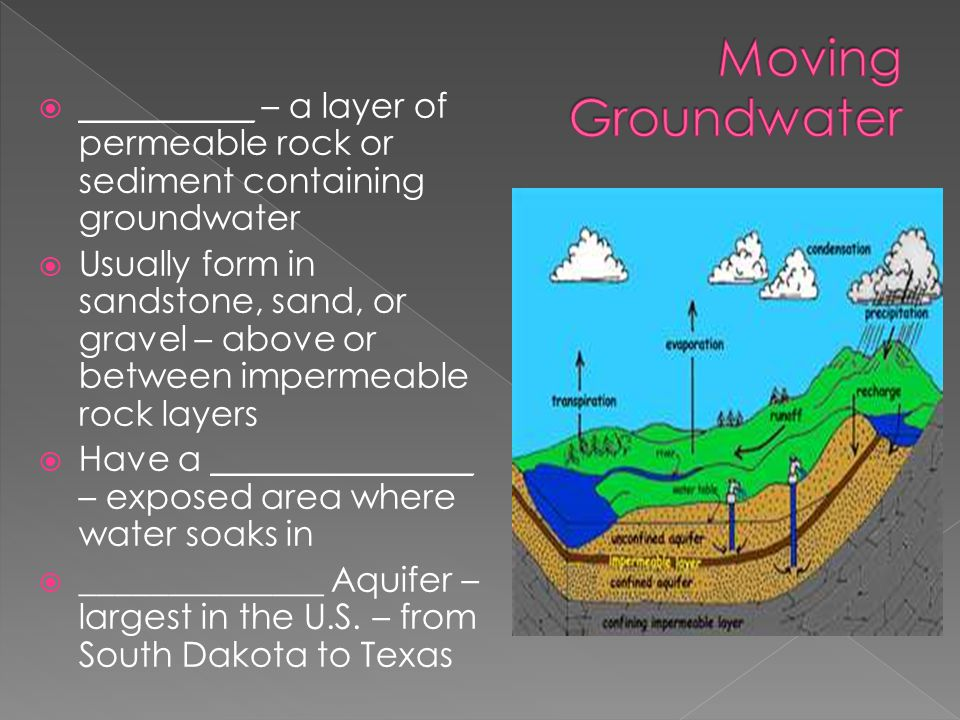 Moving Groundwater __________ – a layer of permeable rock or sediment containing groundwater.