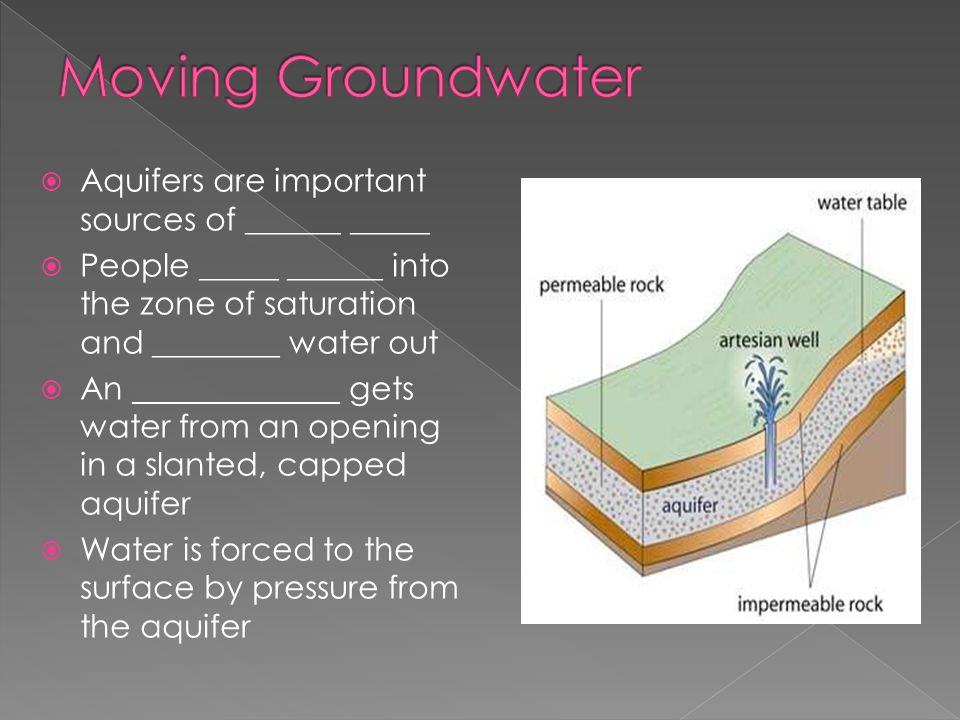 Moving Groundwater Aquifers are important sources of ______ _____