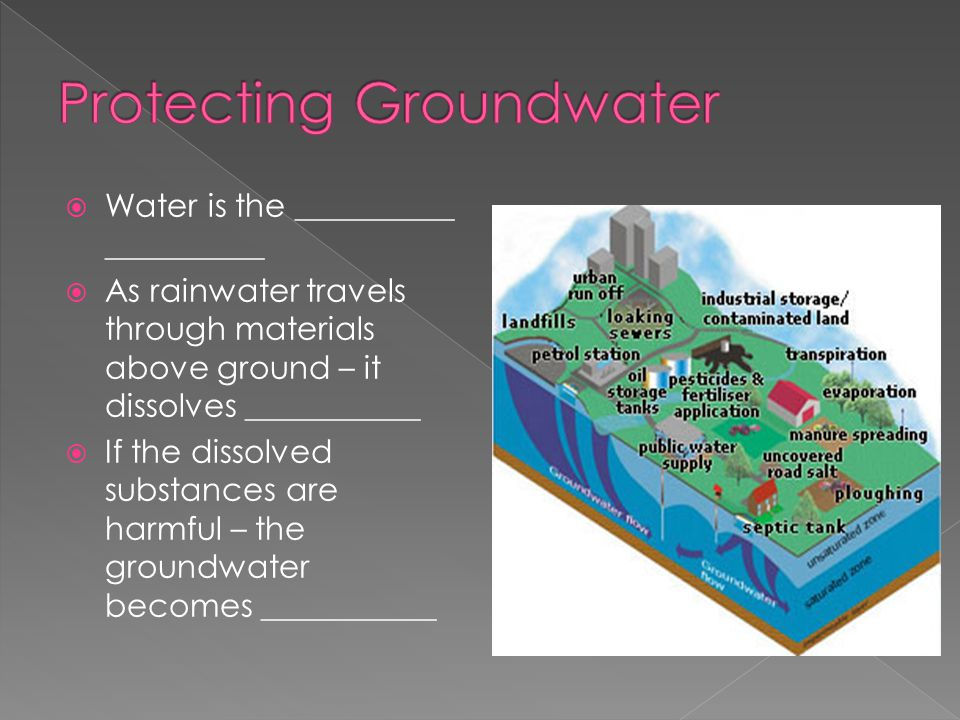 Protecting Groundwater