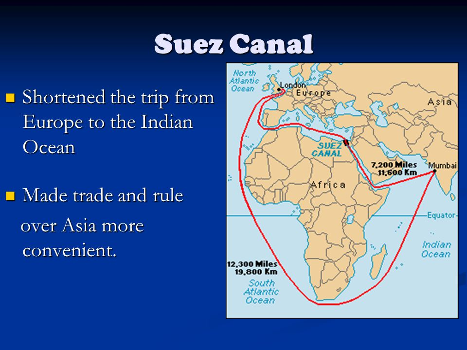 Suez Canal Shortened the trip from Europe to the Indian Ocean