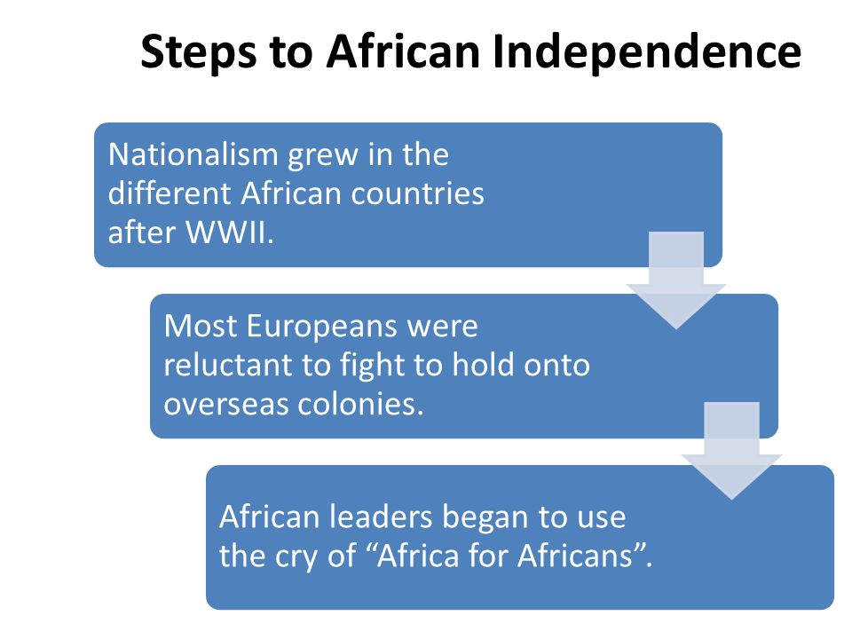 Steps to African Independence