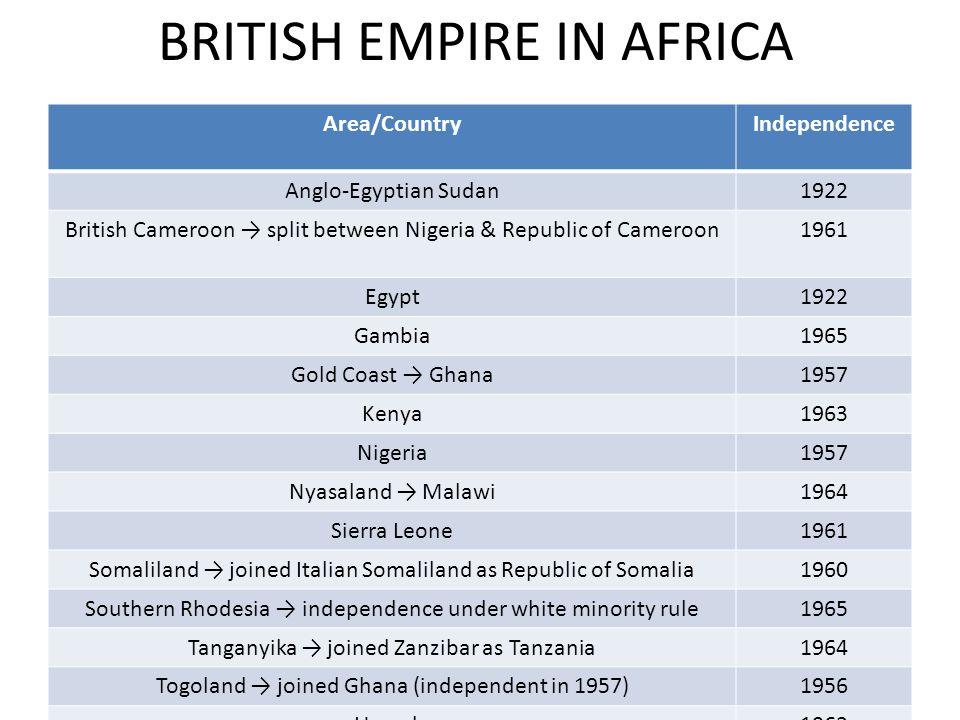 BRITISH EMPIRE IN AFRICA