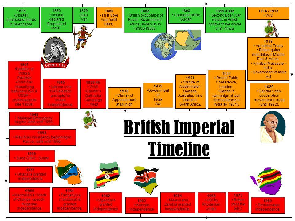 British Imperial Timeline