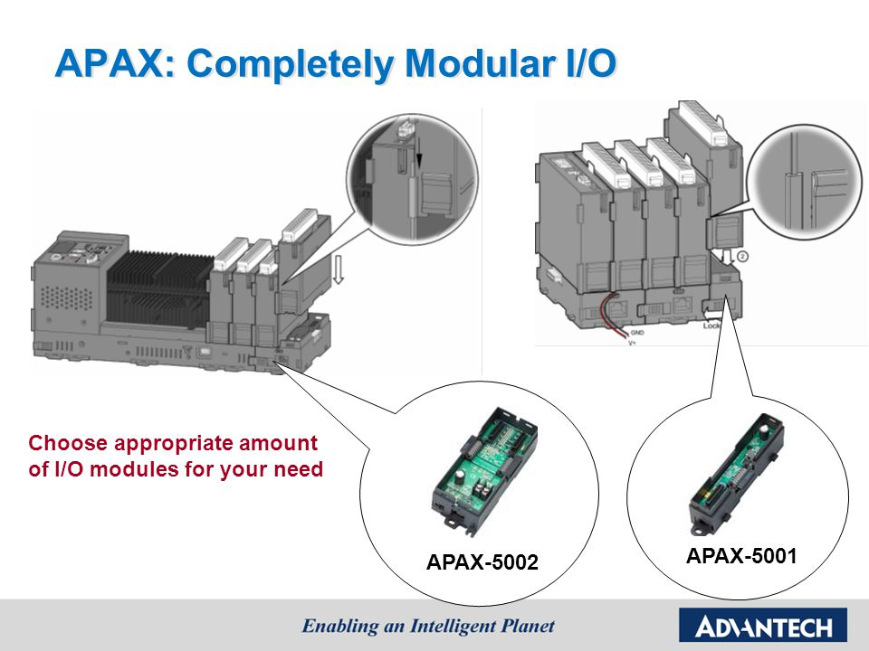 APAX: Completely Modular I/O