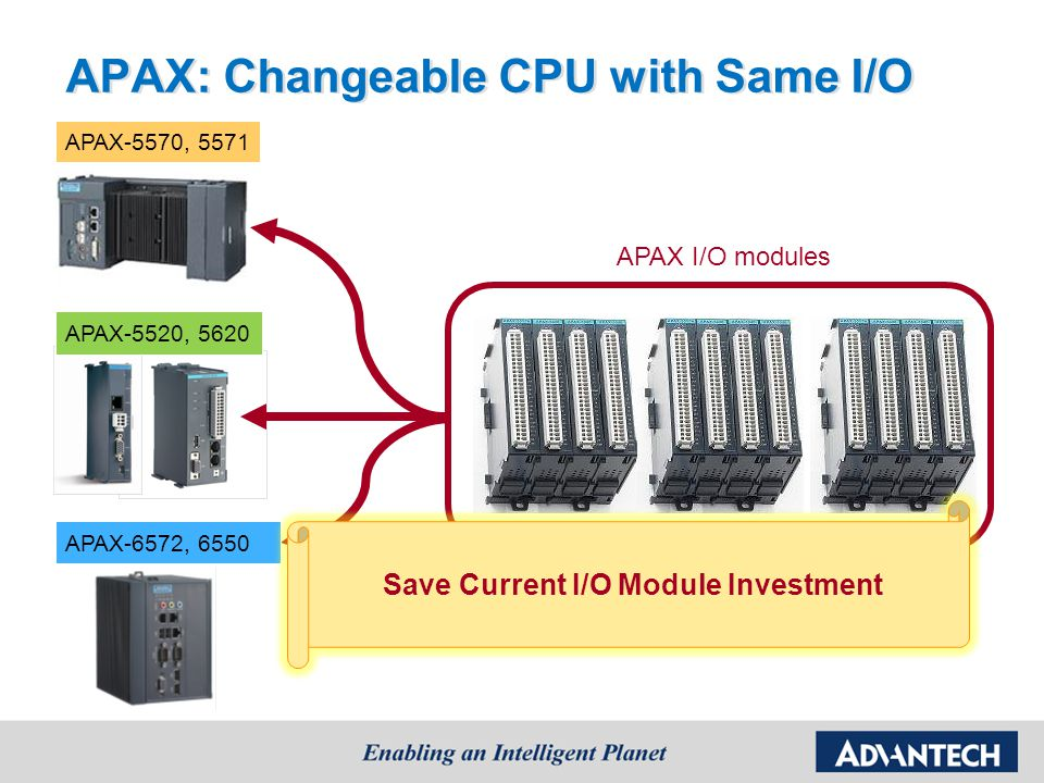Save Current I/O Module Investment