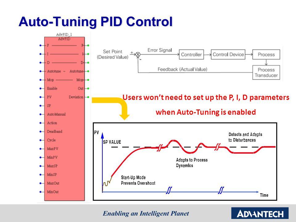 Auto-Tuning PID Control