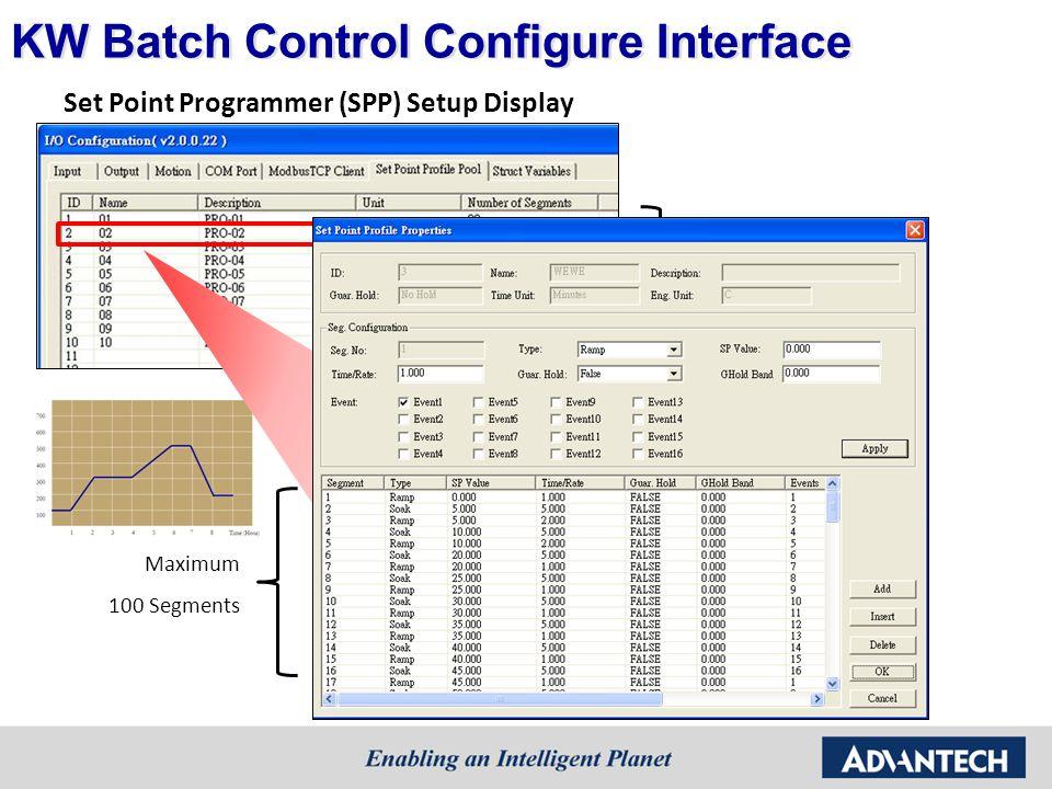 KW Batch Control Configure Interface