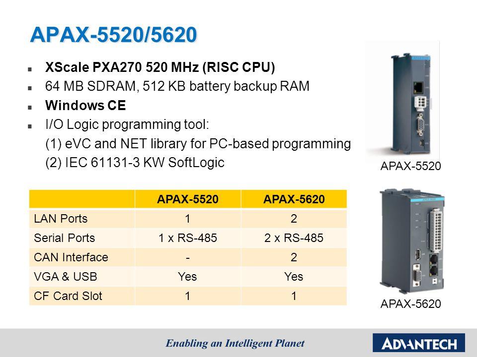 APAX-5520/5620 XScale PXA270 520 MHz (RISC CPU)