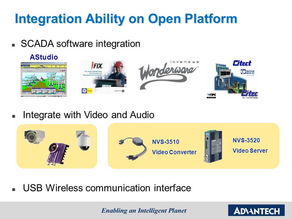 Integration Ability on Open Platform