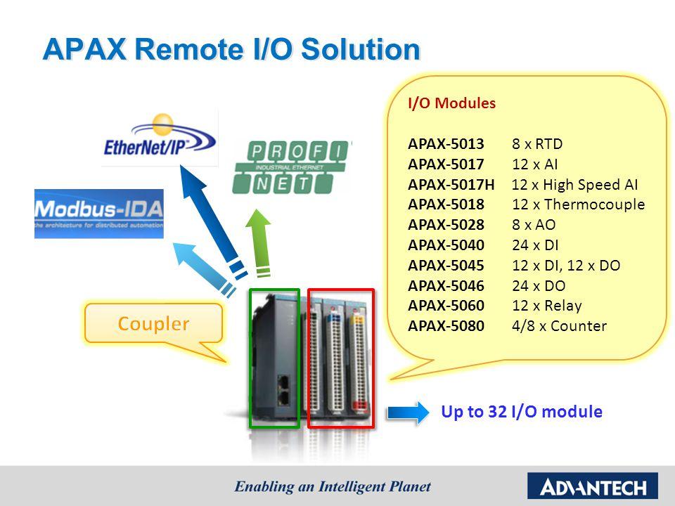 APAX Remote I/O Solution