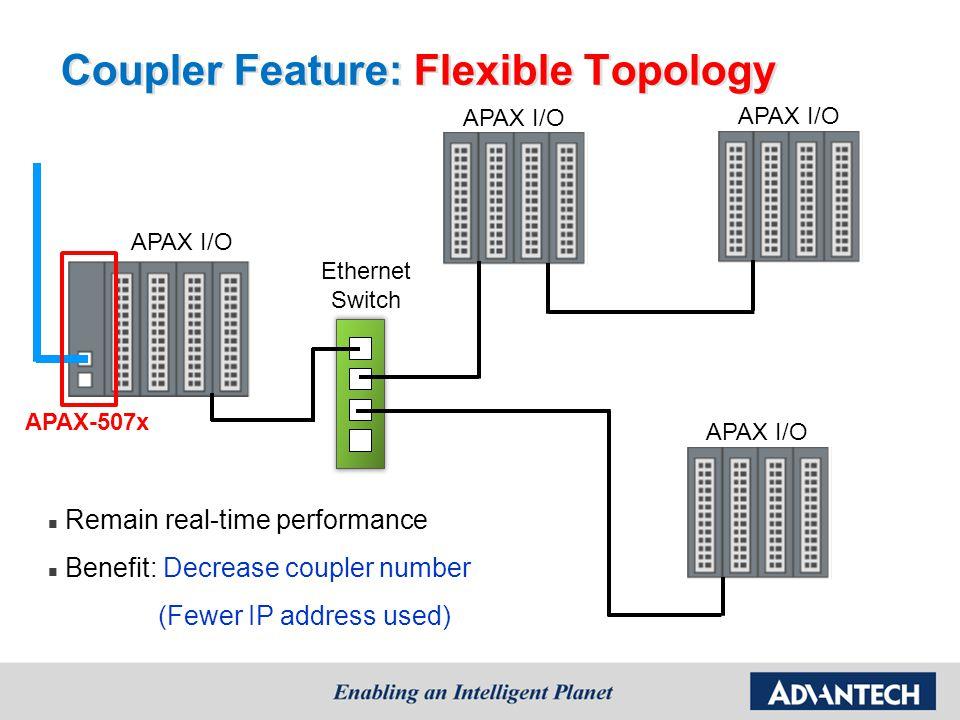 Coupler Feature: Flexible Topology