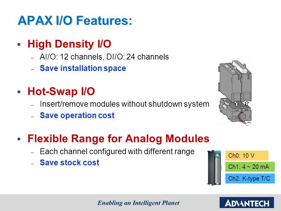 APAX I/O Features: High Density I/O Hot-Swap I/O