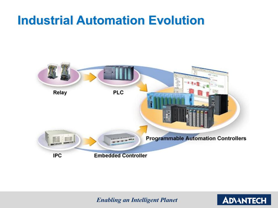 Industrial Automation Evolution