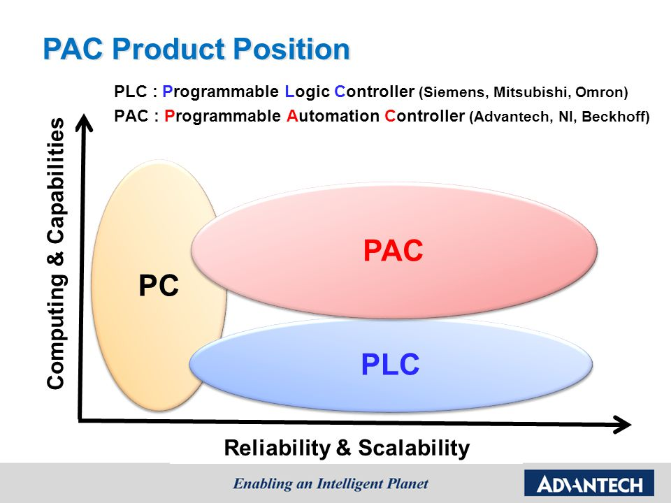 Computing & Capabilities Reliability & Scalability