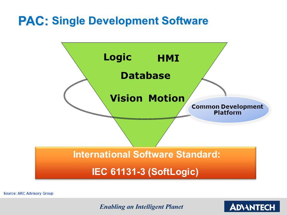 Common Development Platform