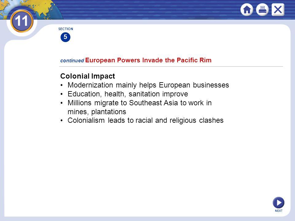 • Modernization mainly helps European businesses