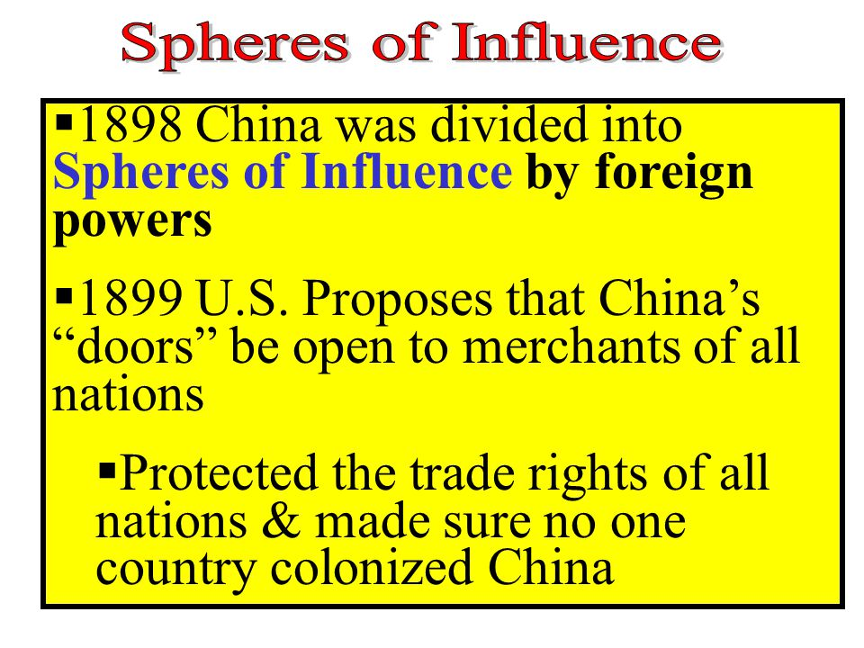 1898 China was divided into Spheres of Influence by foreign powers