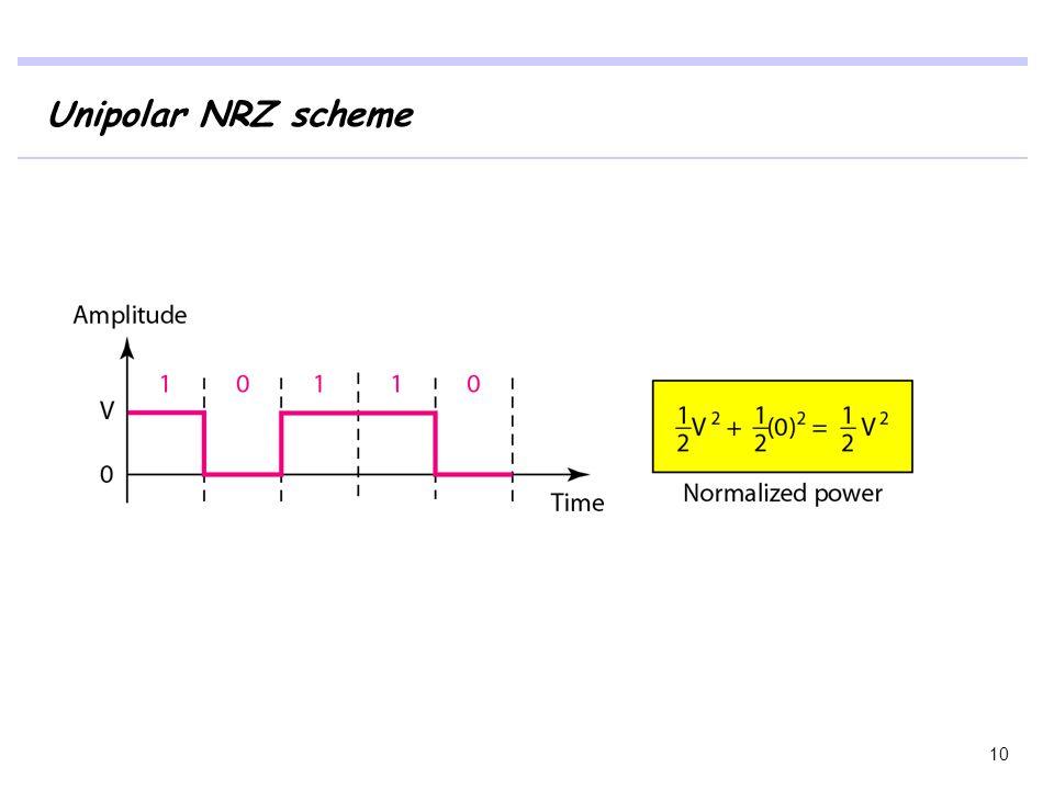Unipolar NRZ scheme