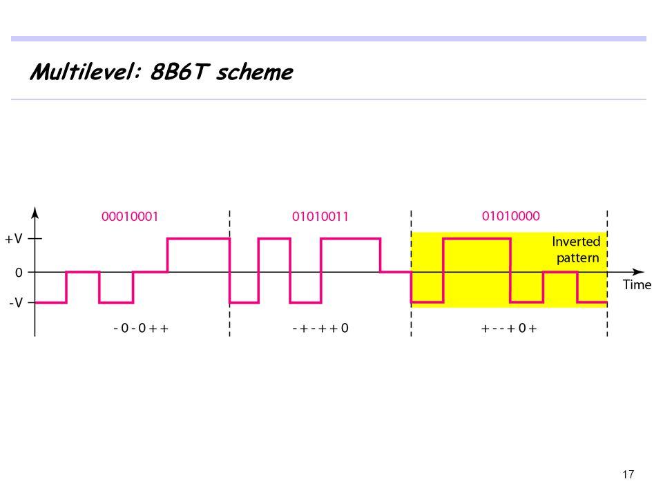 Multilevel: 8B6T scheme