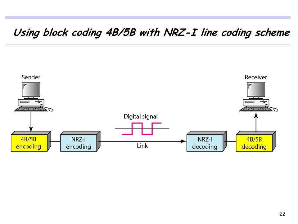 Using block coding 4B/5B with NRZ-I line coding scheme