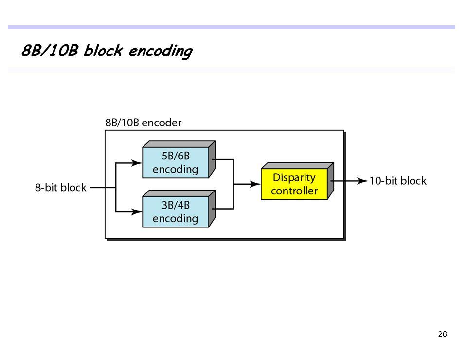 8B/10B block encoding