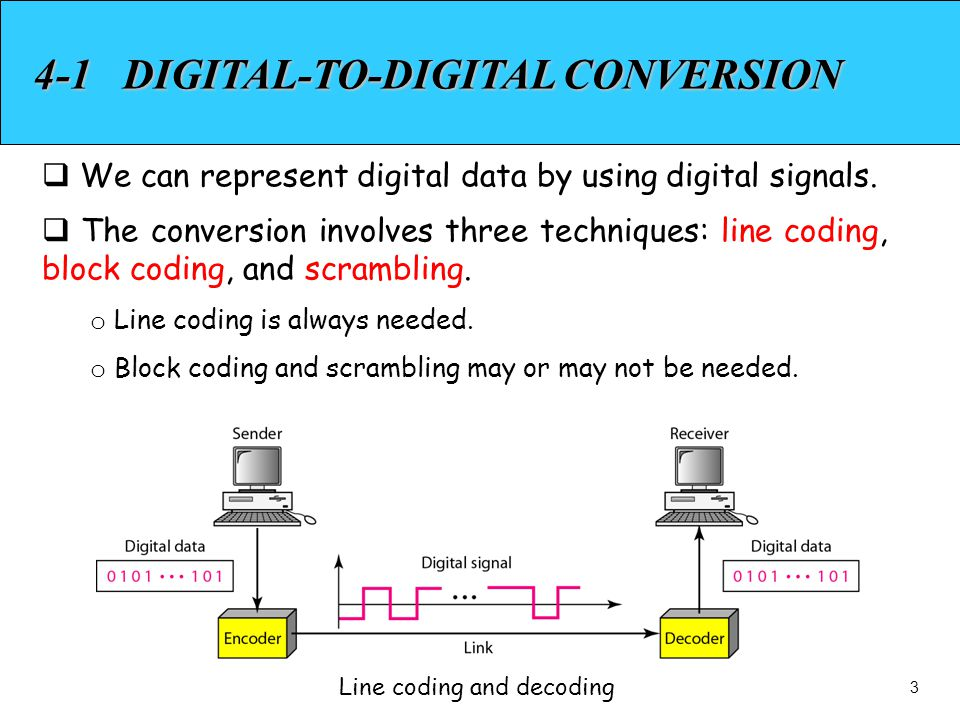 Line coding and decoding