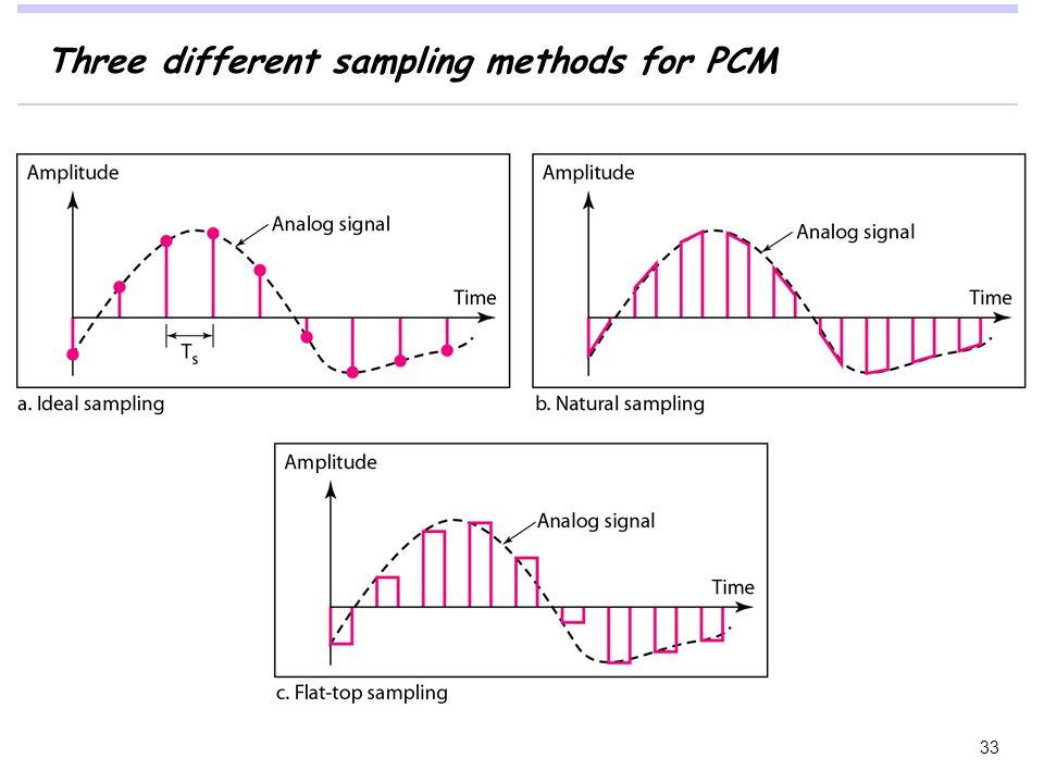 Three different sampling methods for PCM