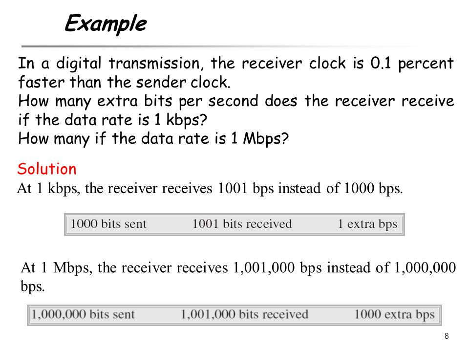 Example In a digital transmission, the receiver clock is 0.1 percent faster than the sender clock.