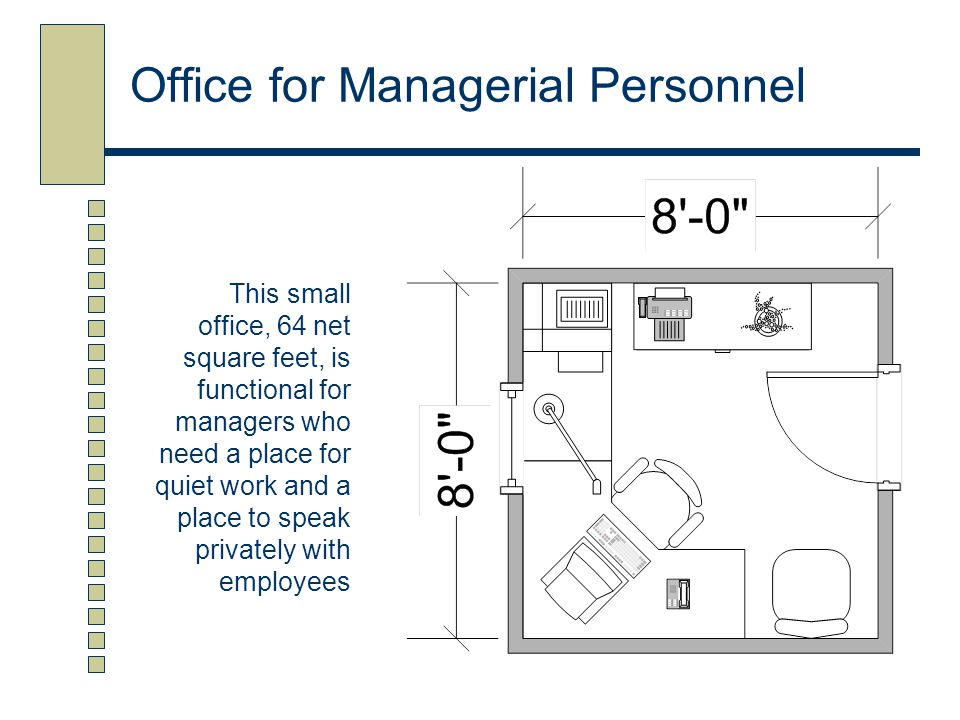 Office for Managerial Personnel