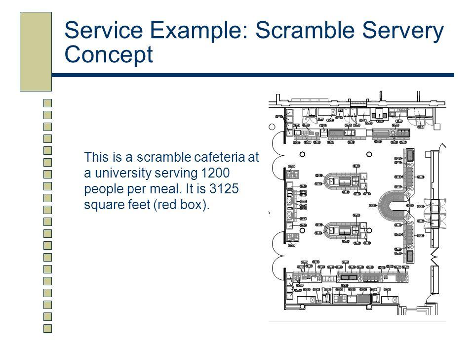 Service Example: Scramble Servery Concept