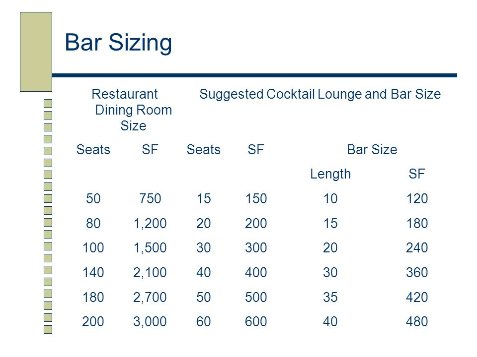Bar Sizing Restaurant Dining Room Size