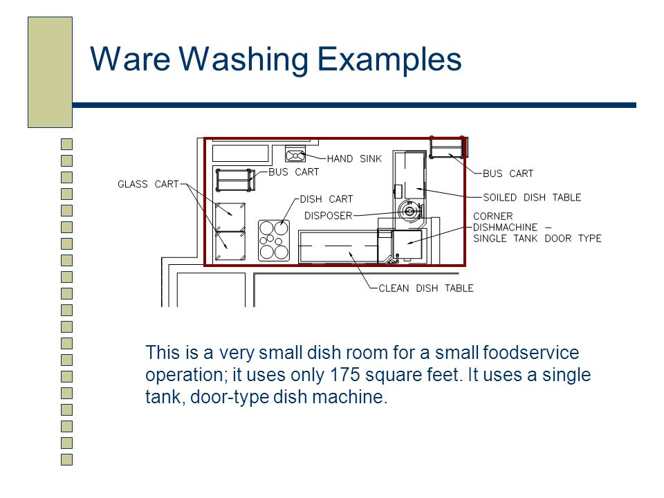 Ware Washing Examples