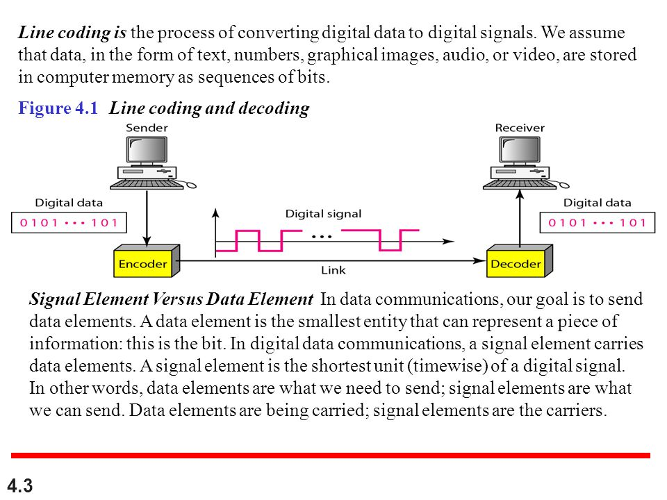 Line coding is the process of converting digital data to digital signals. We assume that data, in the form of text, numbers, graphical images, audio, or video, are stored in computer memory as sequences of bits.