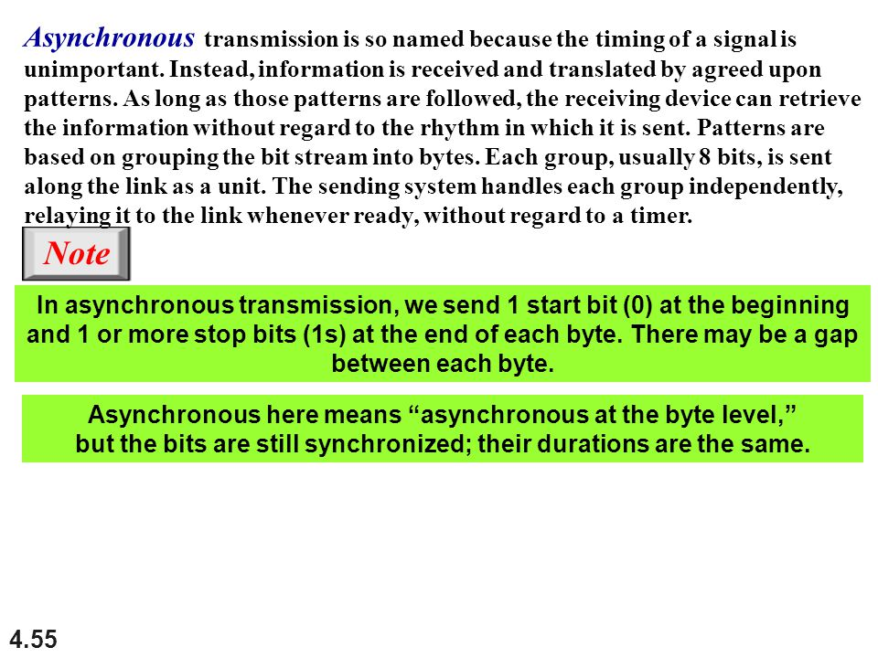 Asynchronous transmission is so named because the timing of a signal is unimportant. Instead, information is received and translated by agreed upon patterns. As long as those patterns are followed, the receiving device can retrieve the information without regard to the rhythm in which it is sent. Patterns are based on grouping the bit stream into bytes. Each group, usually 8 bits, is sent along the link as a unit. The sending system handles each group independently, relaying it to the link whenever ready, without regard to a timer.