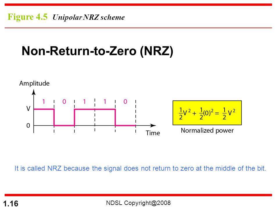 Non-Return-to-Zero (NRZ)