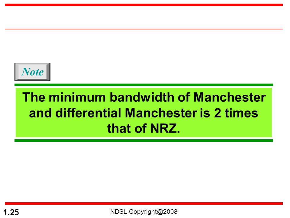 Note The minimum bandwidth of Manchester and differential Manchester is 2 times that of NRZ.