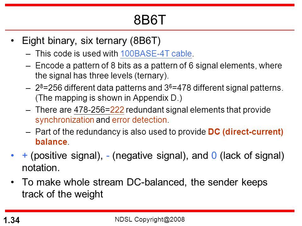 8B6T Eight binary, six ternary (8B6T)