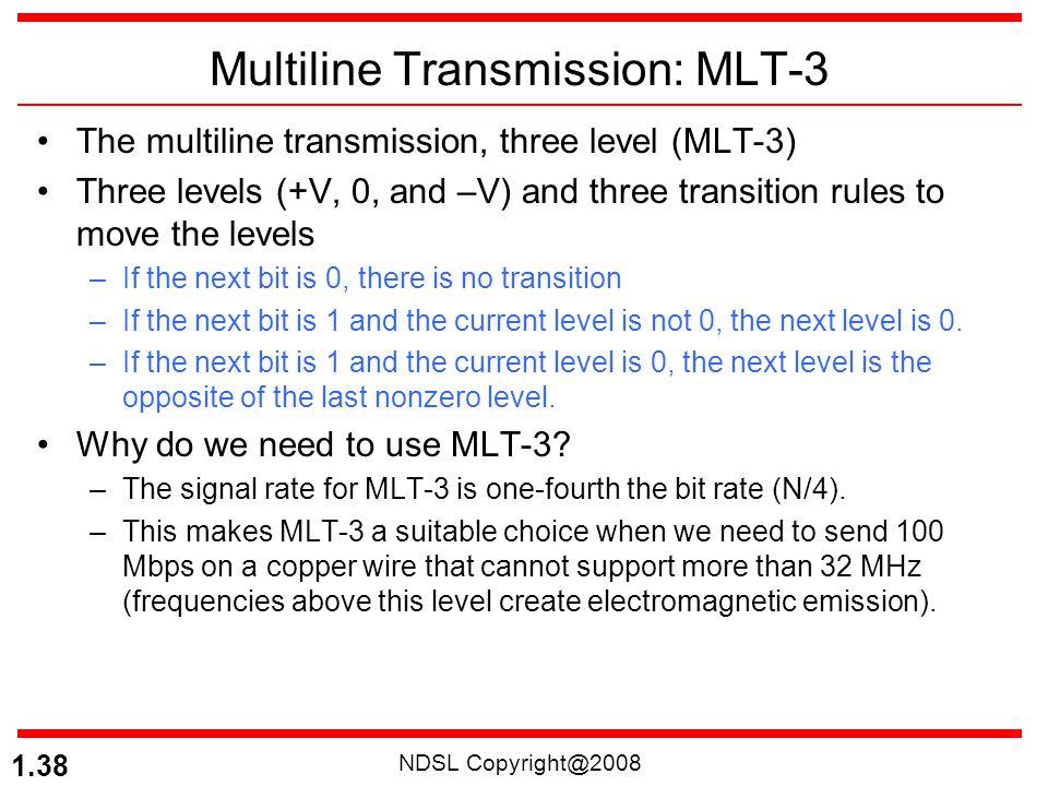 Multiline Transmission: MLT-3
