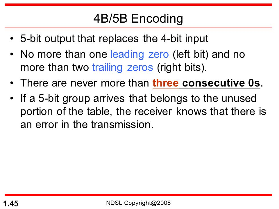 4B/5B Encoding 5-bit output that replaces the 4-bit input
