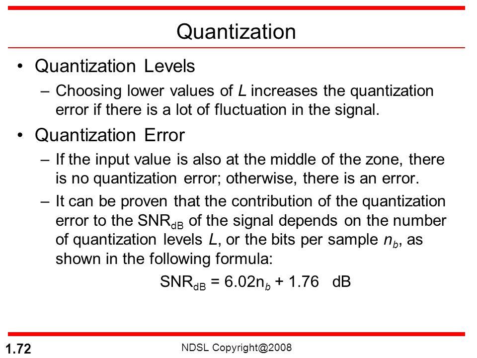 Quantization Quantization Levels Quantization Error