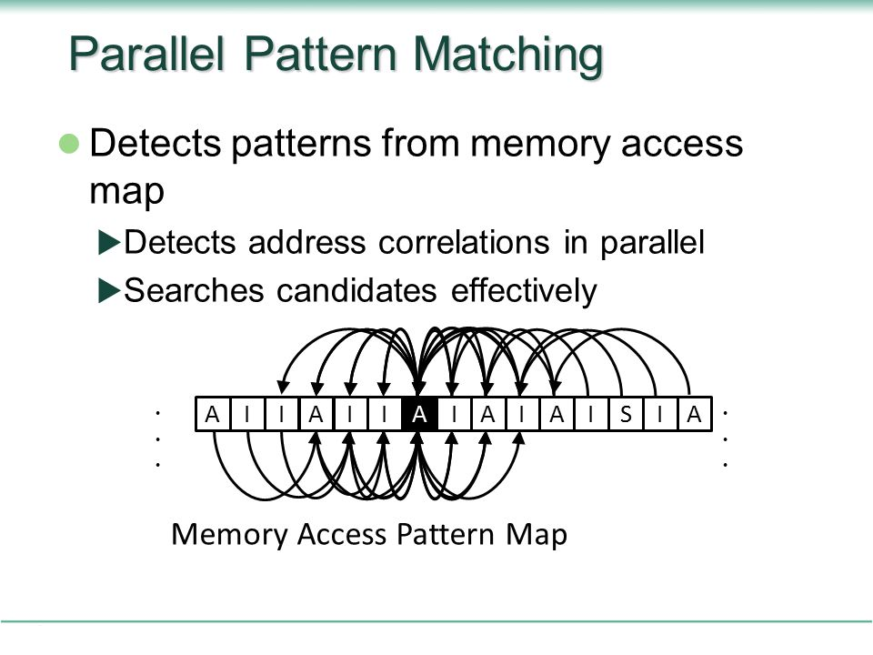 Parallel Pattern Matching
