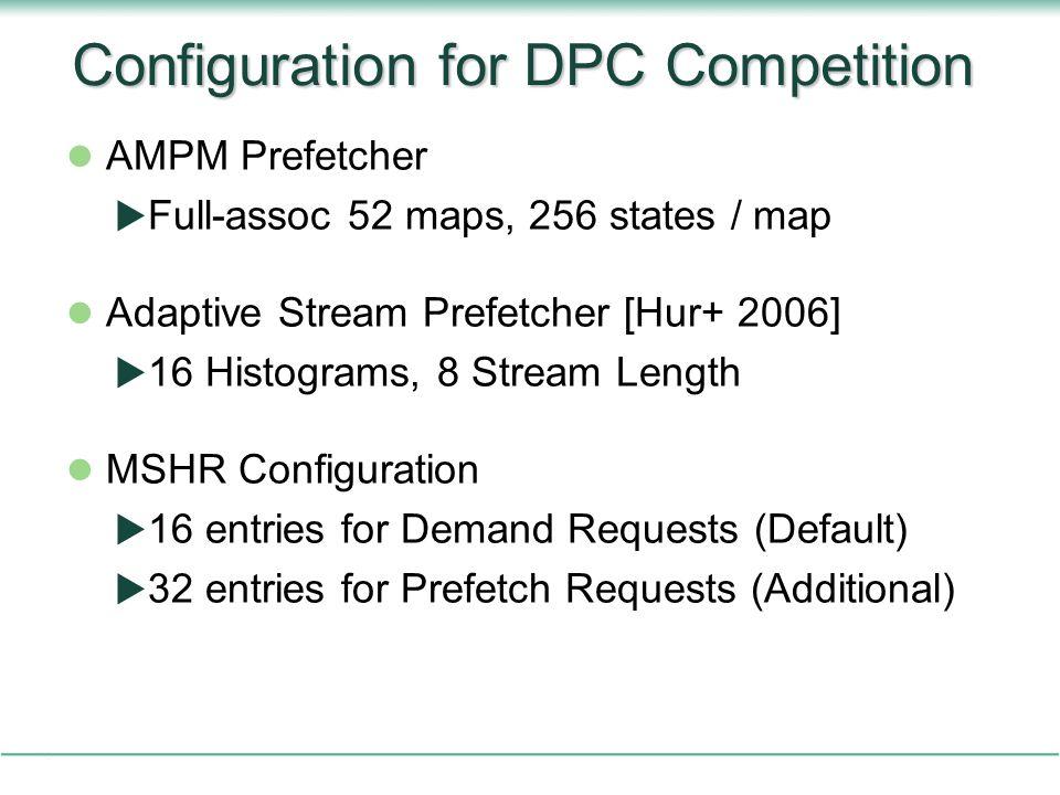 Configuration for DPC Competition