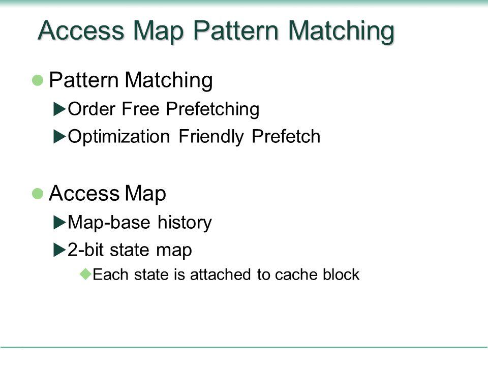 Access Map Pattern Matching