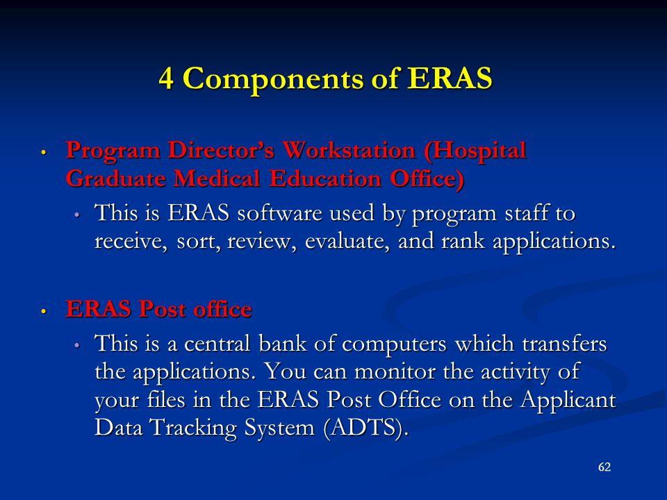 4 Components of ERAS Program Director's Workstation (Hospital Graduate Medical Education Office)