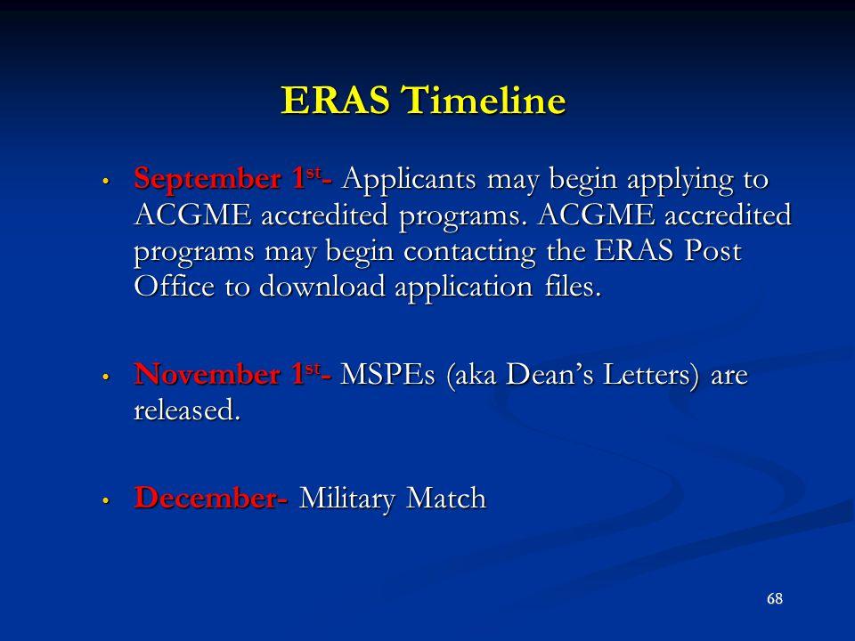 ERAS Timeline