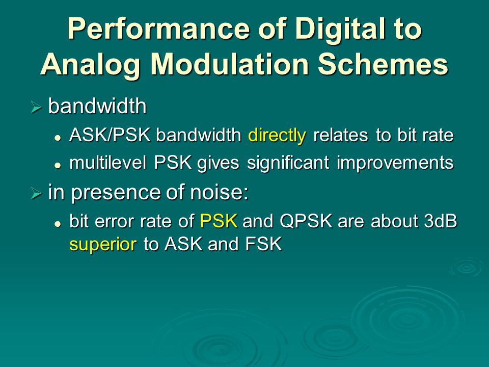 Performance of Digital to Analog Modulation Schemes
