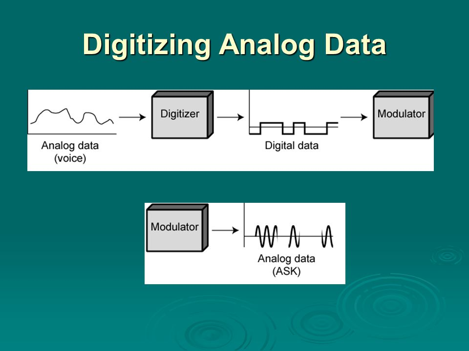 Digitizing Analog Data