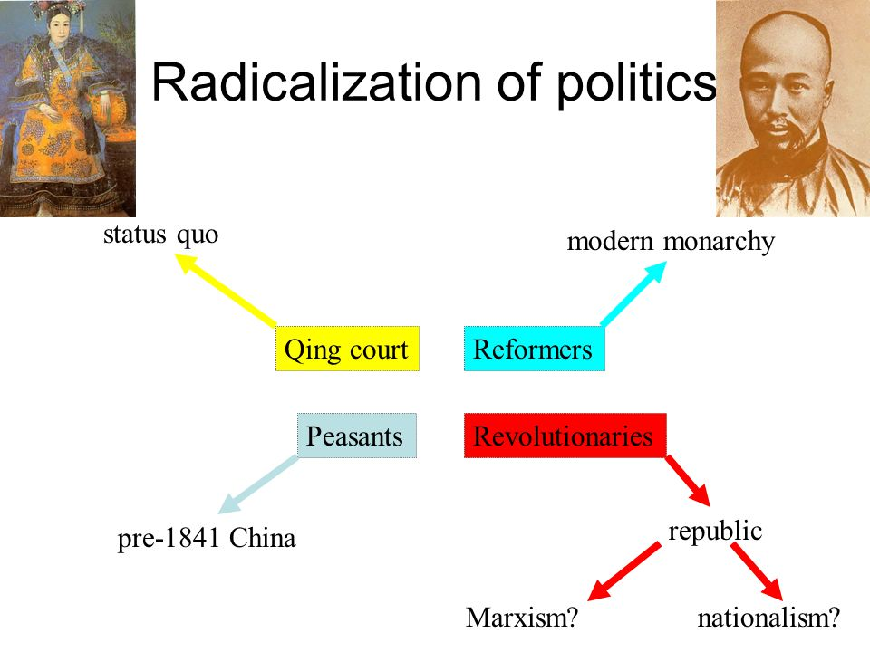 Radicalization of politics