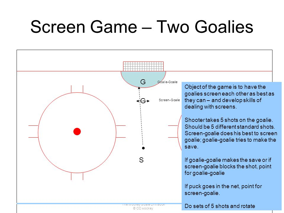 Screen Game – Two Goalies